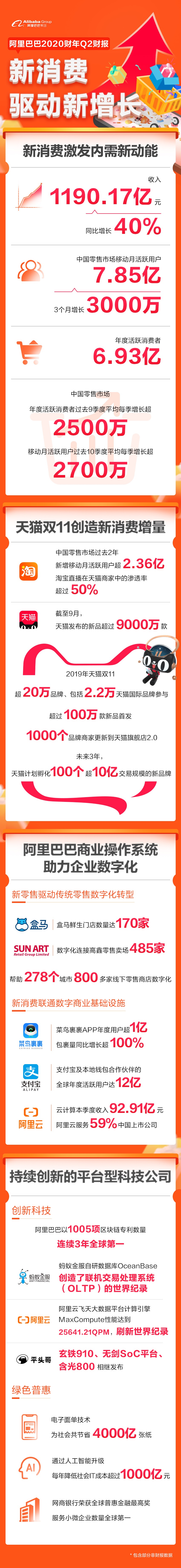 http://www.xqweigou.com/dianshangO2O/72377.html